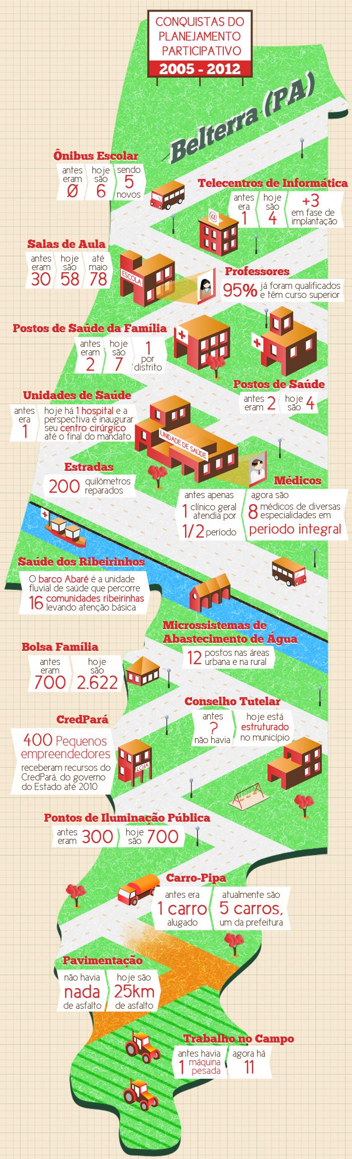 infografico_v2.jpg