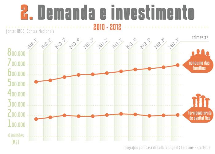 2_demanda_investimento-1.jpg
